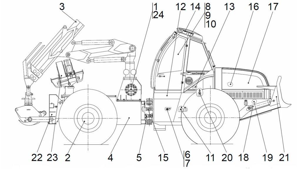 Состав и устройство трелевочных тягачей Амкодор