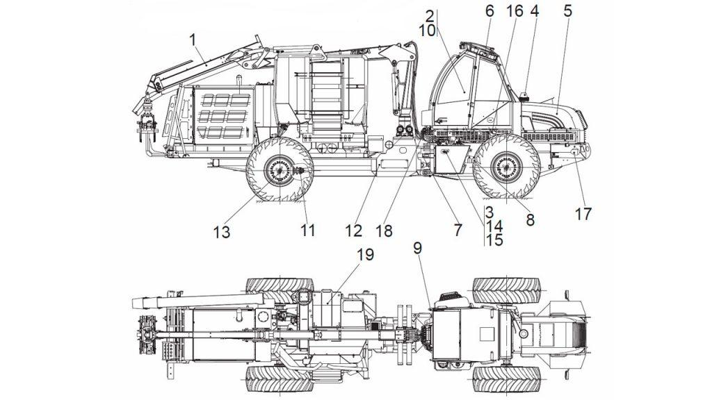 Состав и устройство машины рубильной Амкодор