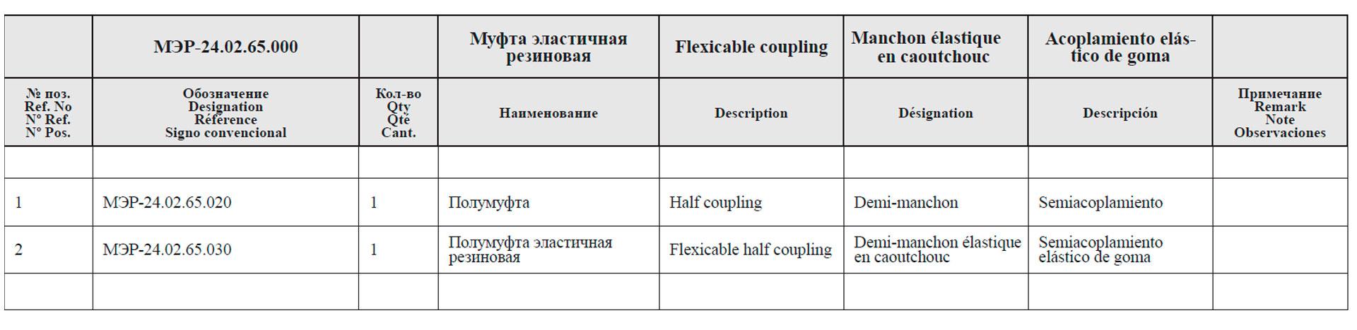 Муфта эластичная резиновая МЭР-24.02.65.000