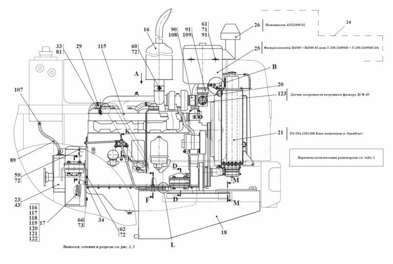 Силовая установка ТО-28А.02.00.000-03