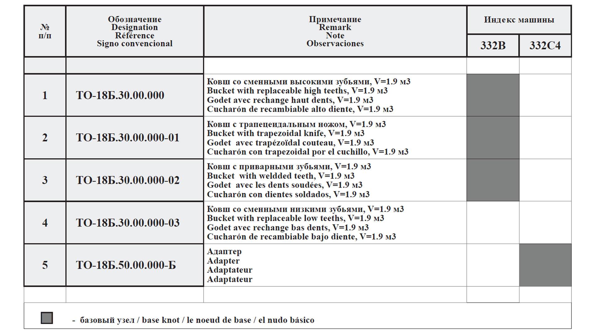 Рабочие органы для машин грузоподъемностью 3.4 т с гидротормозами