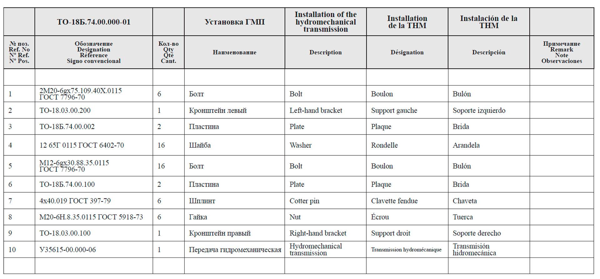 Установка ГМП ТО-18Б.74.00.000-01